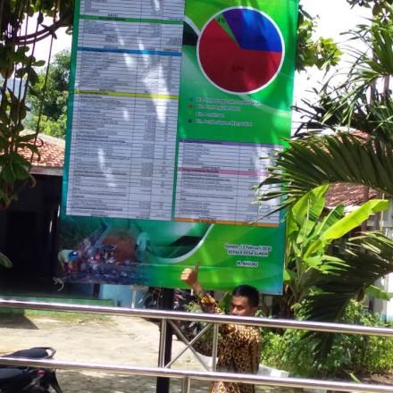 Info Grafis Desa Gunem Kec Gunem Kab Rembang Tahun 2020