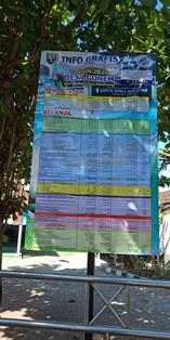 Info Grafis APBdesa Perubahan Desa Gunem TA 2020